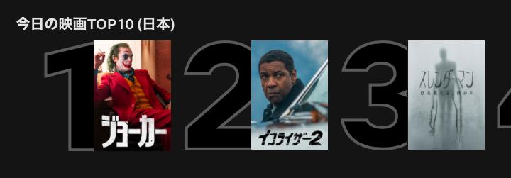 Netflixの「今日の映画TOP10」にランクインした回数が多い映画ベスト20